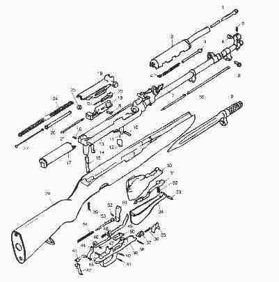 Sks Breakdown Diagram